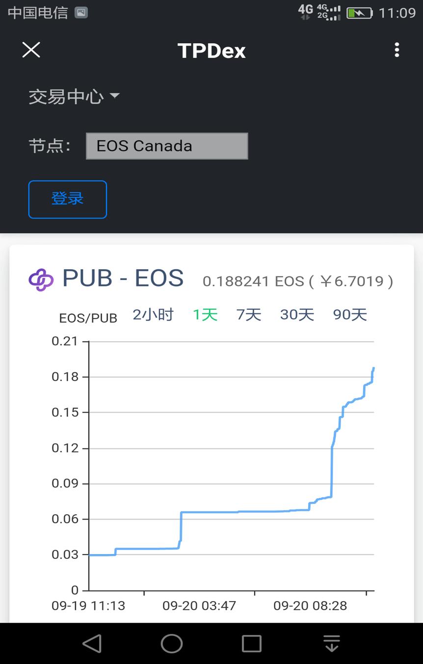 """EOS""""炒作""""之路"""