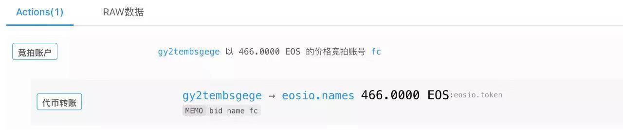 像炒域名一样炒EOS短账号 竞拍背后谁是赢家?