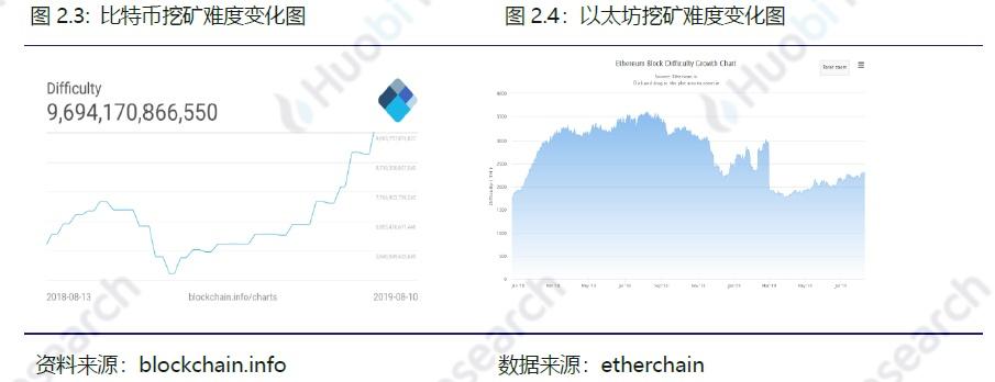 火币区块链行业周报(第七十四期)2019.08.05-08.11配图(10)