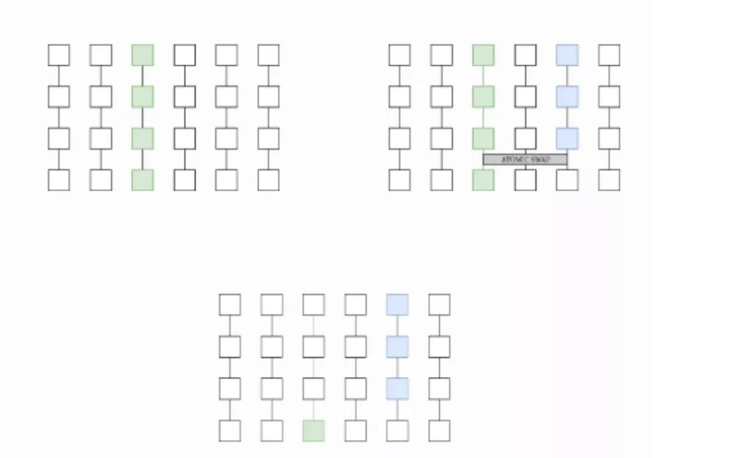 混合 Layer 2 协议的曙光
