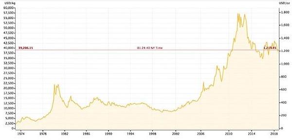 代币简史:从过去到未来