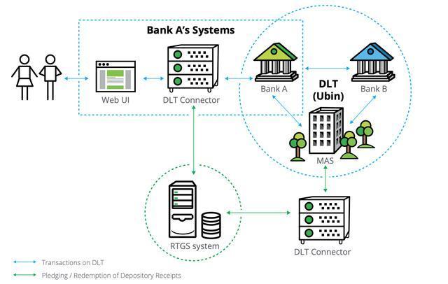 银行业跨境交易结算现状:巨头们都在做什么?