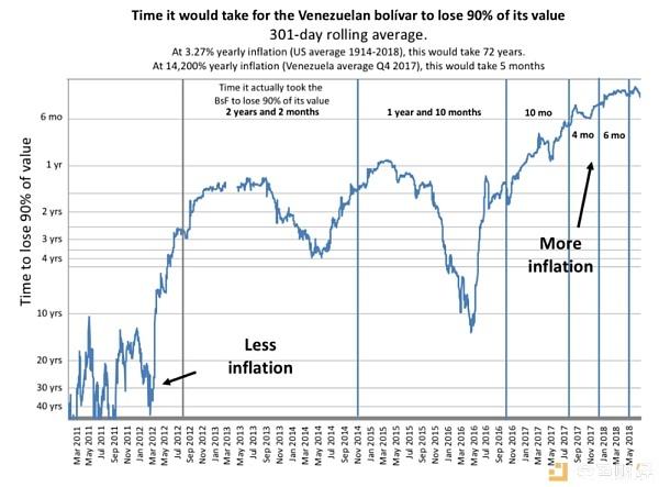 起底货币演变史 为什么说通货膨胀是经济杀手?