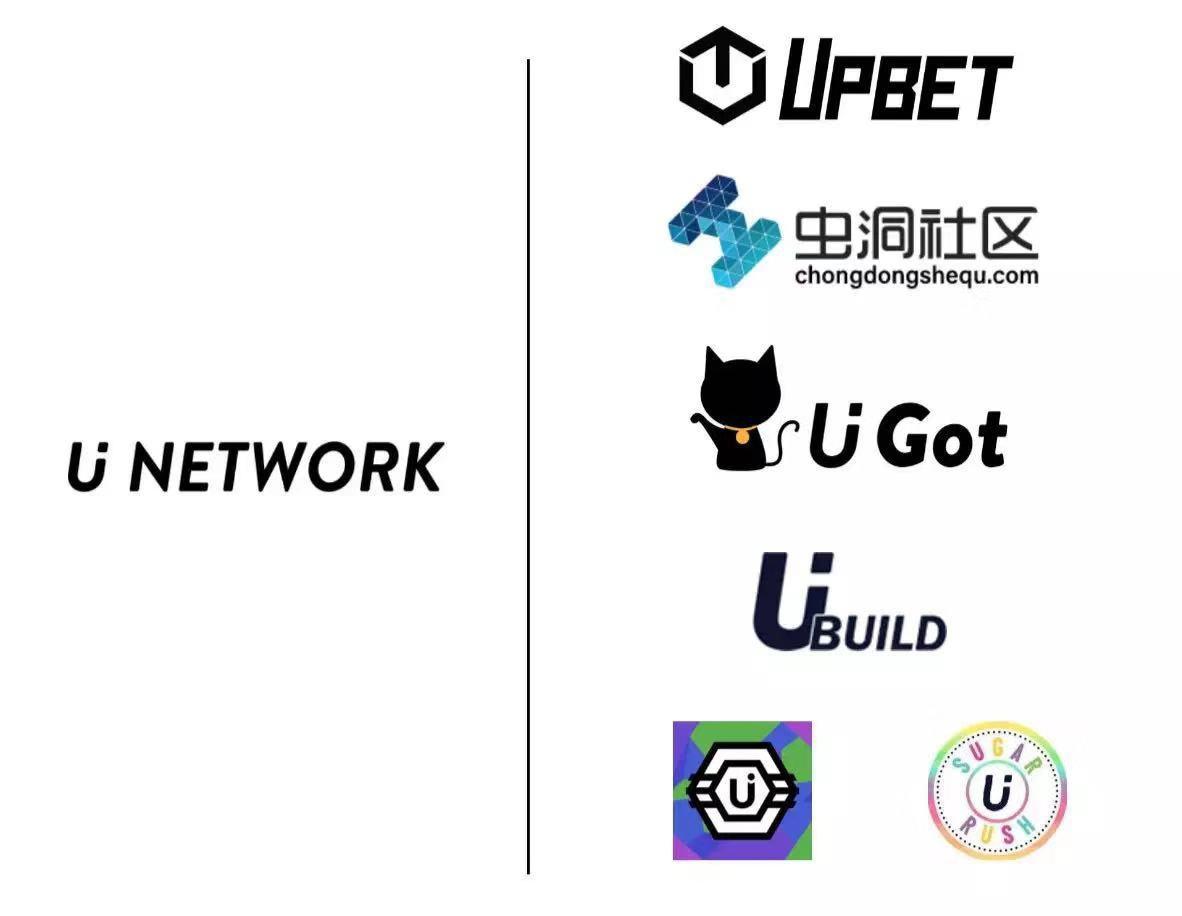 UUU如果是被恶意砸盘,类似情形以后的项目方该怎么办插图14