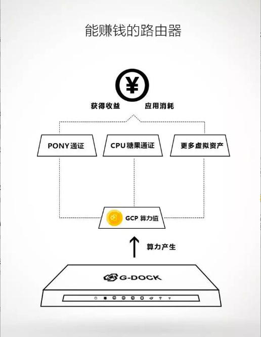 """「晨鑫科技」变形记:昔日""""海参大王""""今借区块链花式割韭菜"""