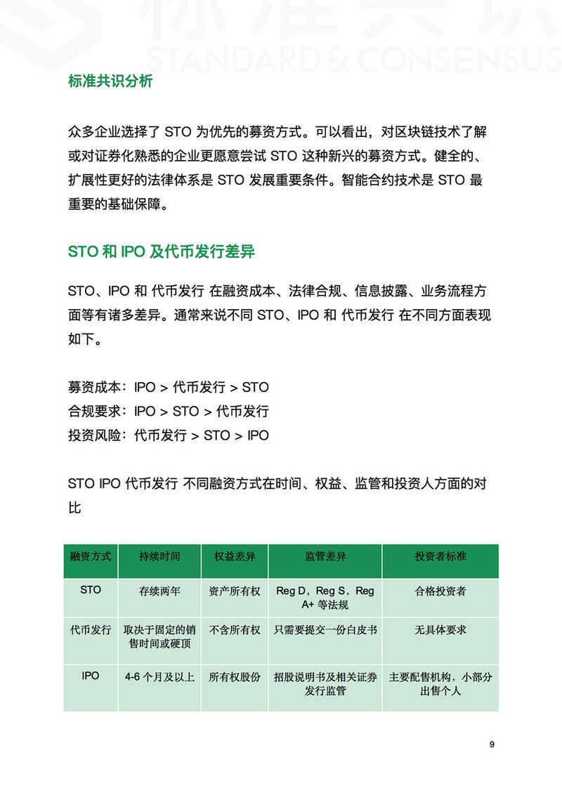 鸟瞰 STO 全景 - STO 行业分析报告