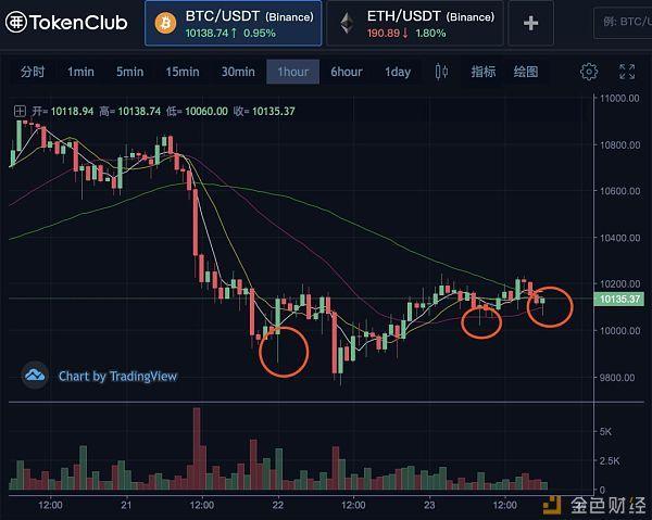 RMB稳定币CNHT怎么看?
