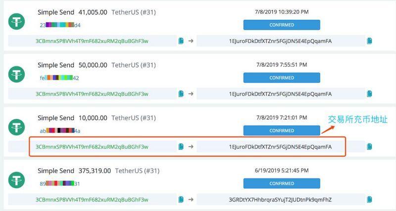 图文追踪 TokenStore「跑路」资产洗钱行踪 (三) :价值870万美元加密货币流入交易所
