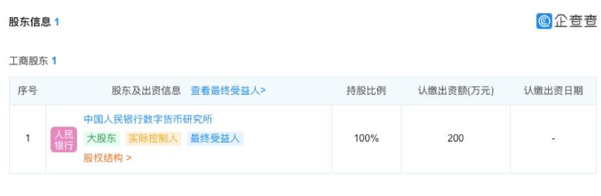 "DCEP""李鬼""横行"