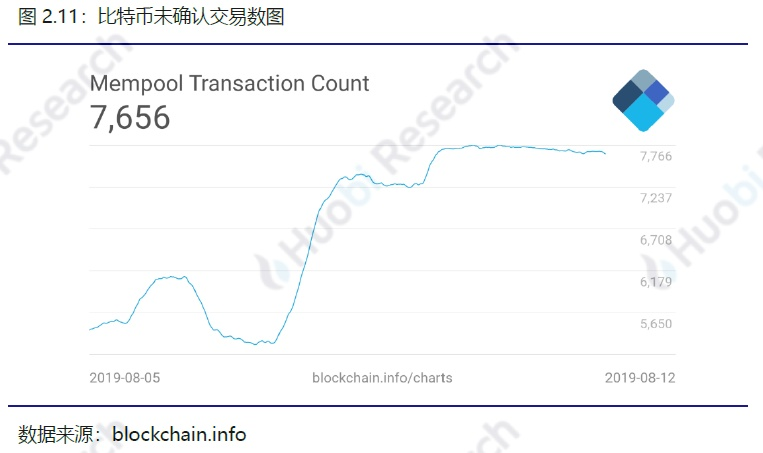 火币区块链行业周报(第七十四期)2019.08.05-08.11配图(15)