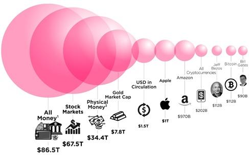 区块链投资的下半场 机构正在跑步入场?