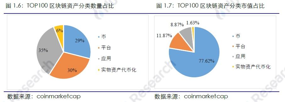 火币区块链行业周报(第七十四期)2019.08.05-08.11配图(7)